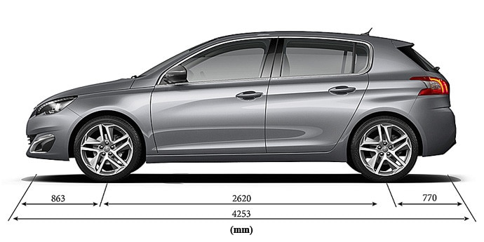 /image/46/2/new_peugeot_308_exterior_length_dimensions2.152462.jpg